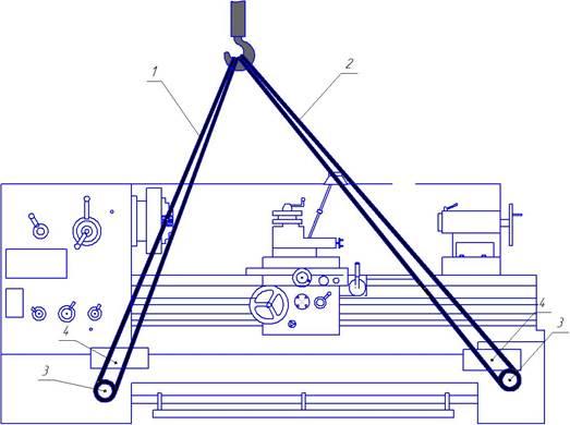 Схема транспортирования станка токарного 16К20