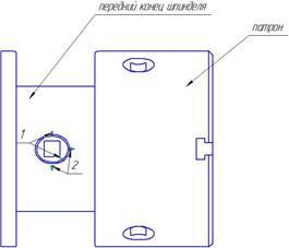 Установка и снятие патрона станка 16К20: