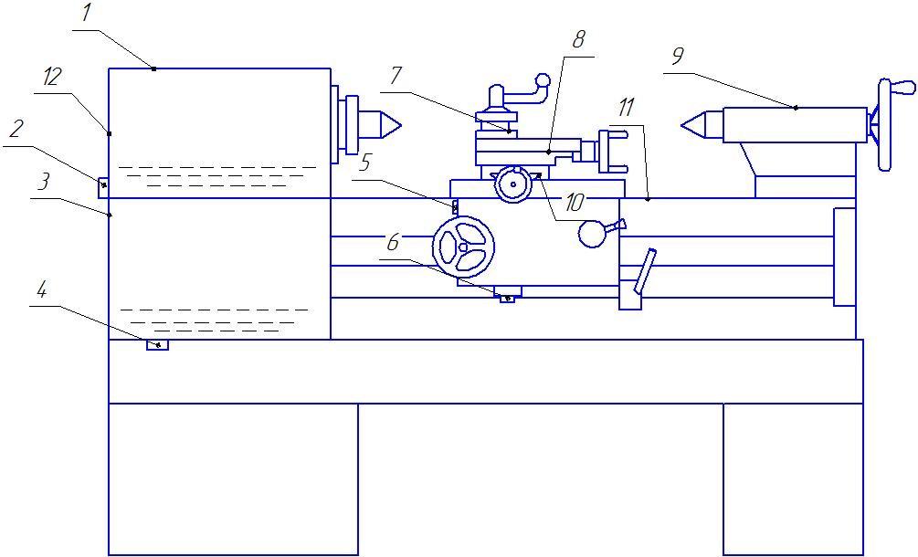 Смазка токарно-винторезного станка 1М63Н.01