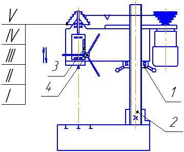 Кинематическая схема настольно-сверлильного станка 2М112
