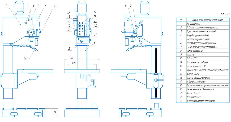 Расположение органов управления 2С125МП