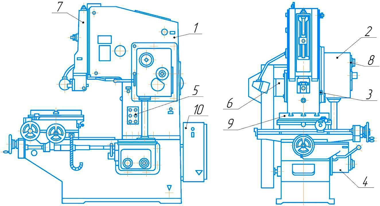 Перечень составных частей станка долбежного 7А420