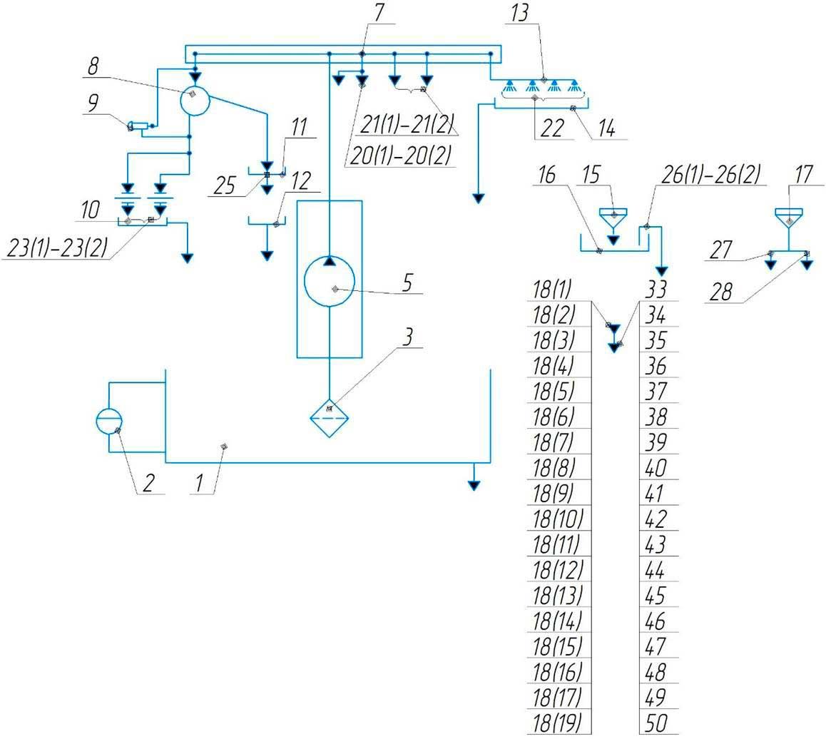 Принципиальная схема системы смазки станка 7А420