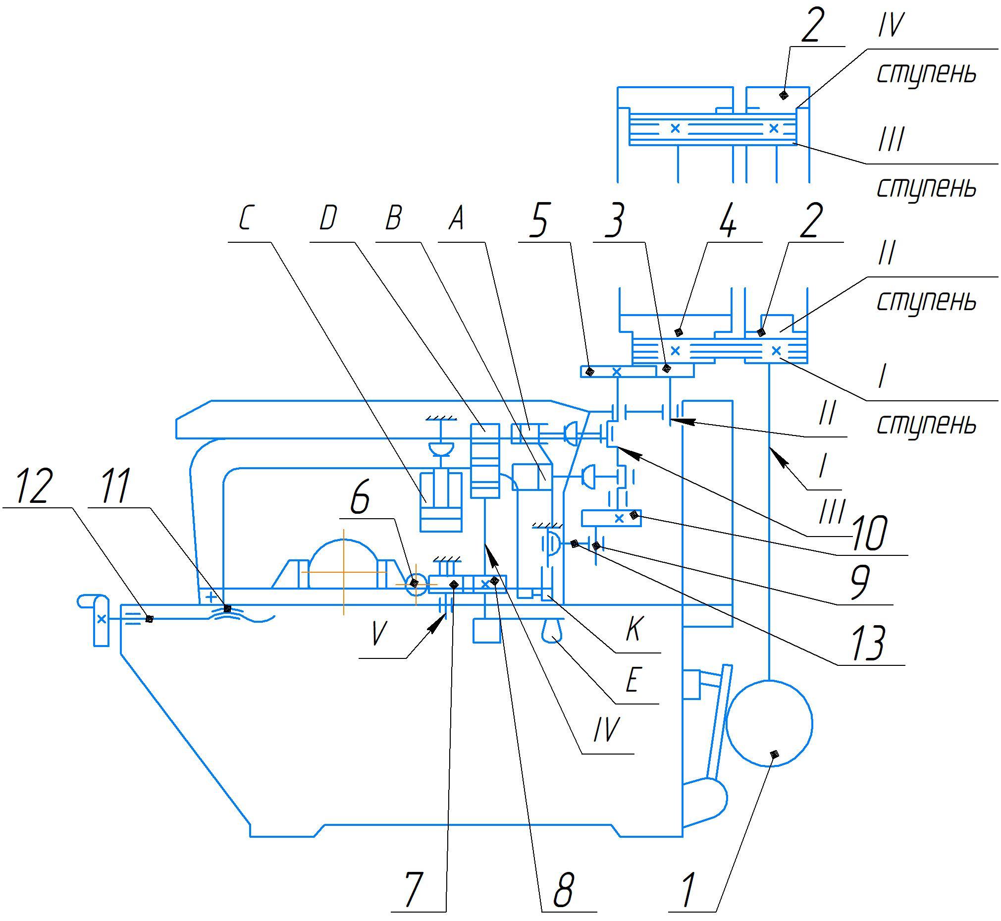 Схема кинематическая станка 8725АМ
