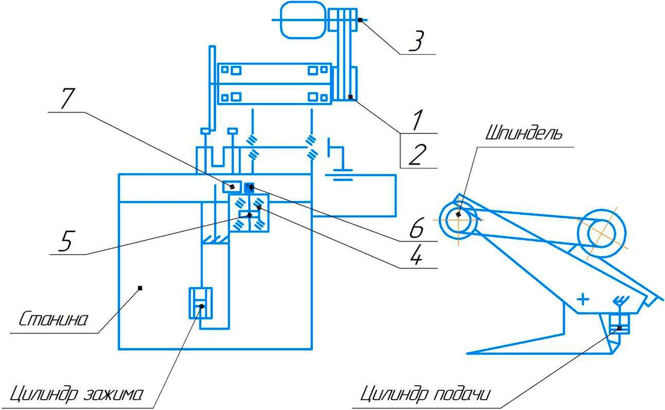 Схема кинематическая принципиальная станка 8Г240