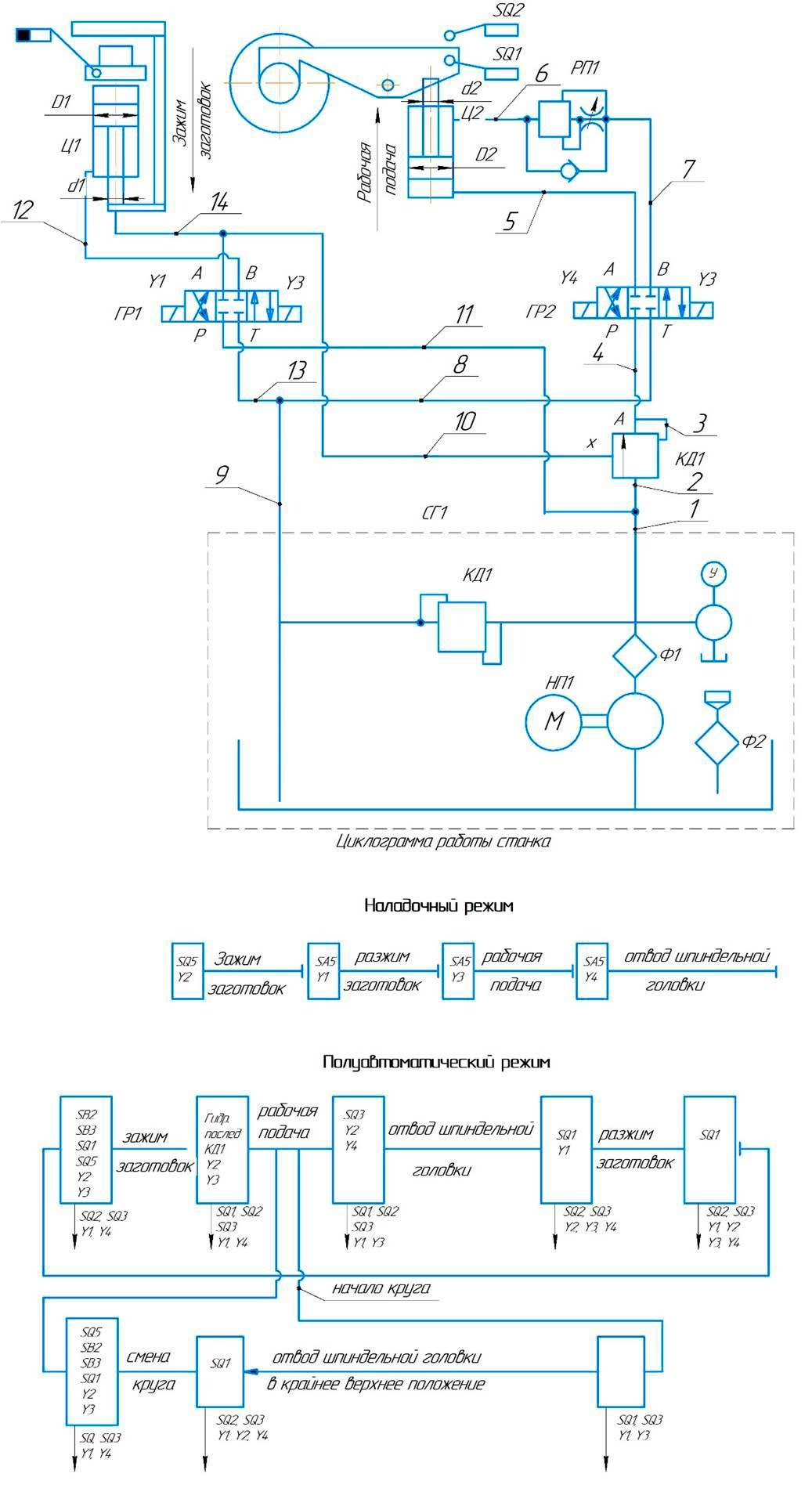 Гидравлическая схема абразивно-отрезного станка 8Г240