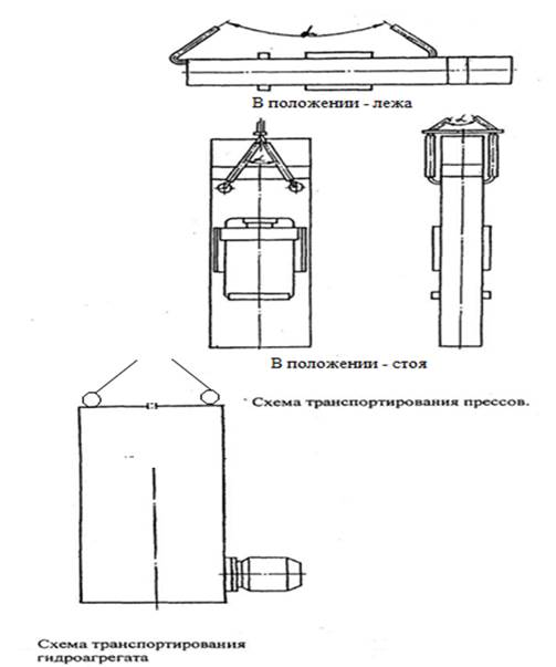 Схема транспортирования пресса ДЕ2428