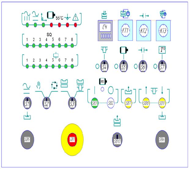 Панель пульта пресса ДЕ2428, ДГ2428
