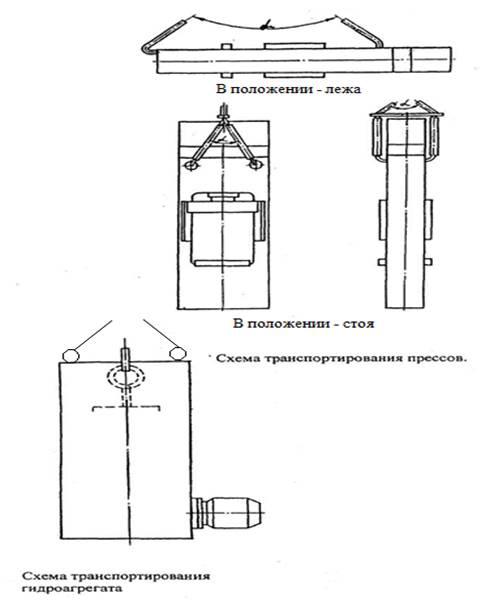 Схема транспортирования пресса ДЕ2436