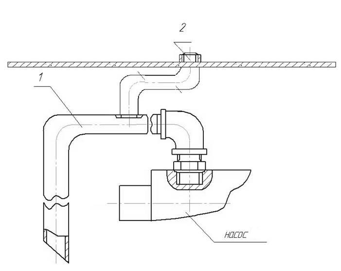 Всасывающая труба насоса гидроагрегата пресса ДЕ7732