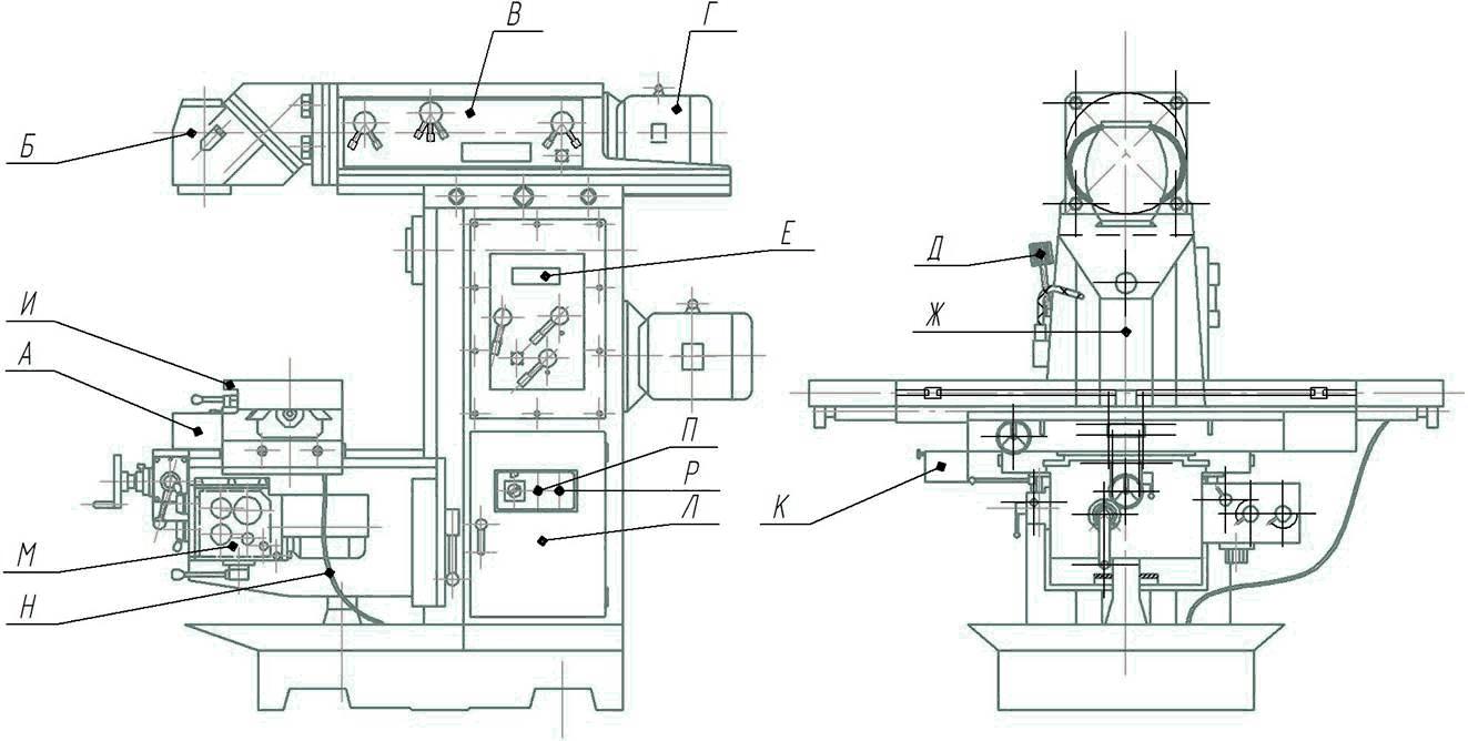 Устройство широкоуниверсального  фрезерного станка ФУ-1600/500