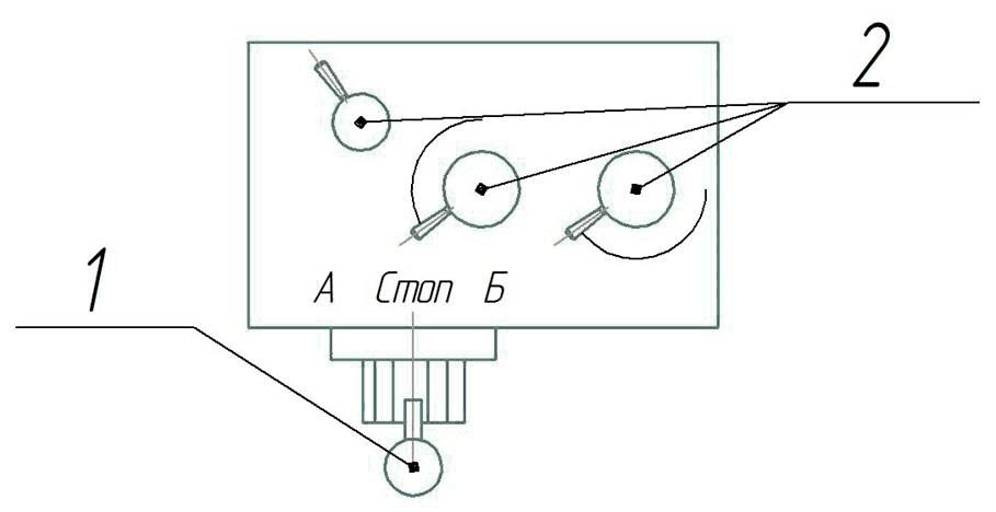 Выбор скорости подачи стола фрезерного станка ФУ-1600/500