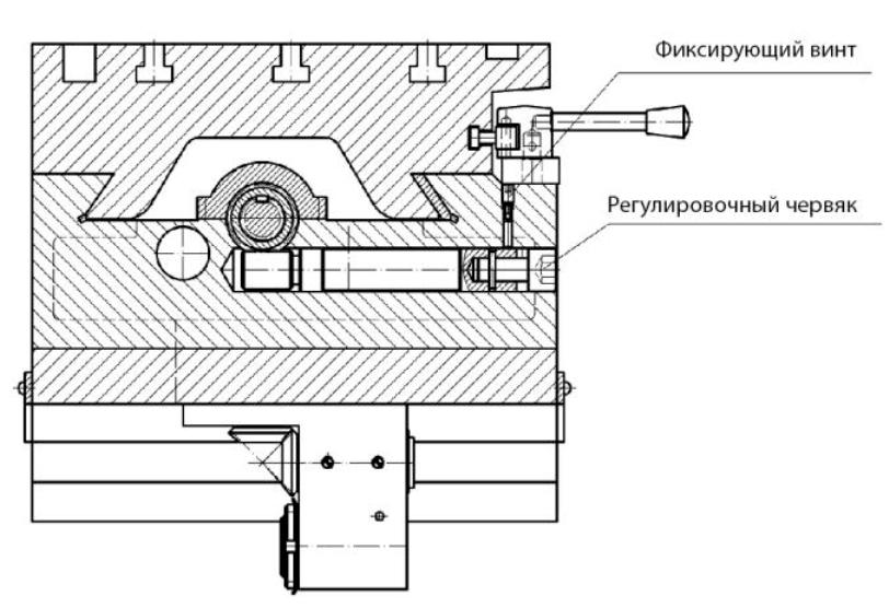 Регулировка люфта между ходовым винтом продольного перемещения и гайкой фрезерного станка ФУ-1600/500