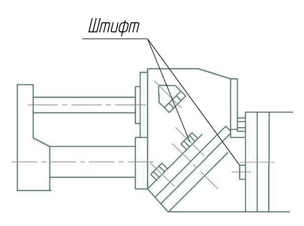 Положение горизонтального шпинделя (верхнее) Задняя коробка 180°Передняя коробка 0°