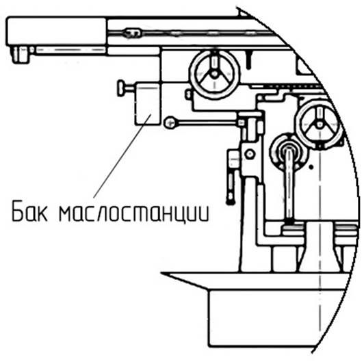 ручной насос  смазки  фрезерного станка ФУ-1600/500