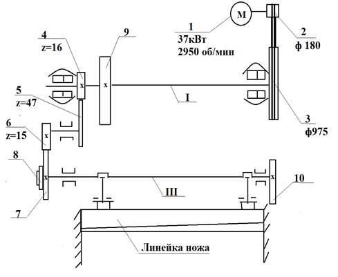 Схема кинематическая ножниц  Н-478.01