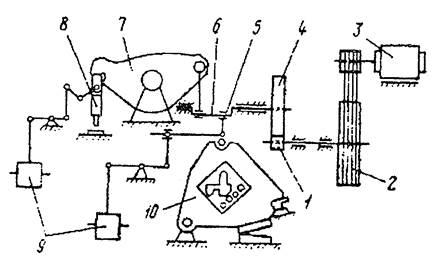 Схема кинематическая   НВ5222