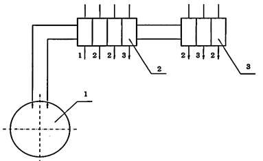 Принципиальная схема смазочной системы ИБ2213