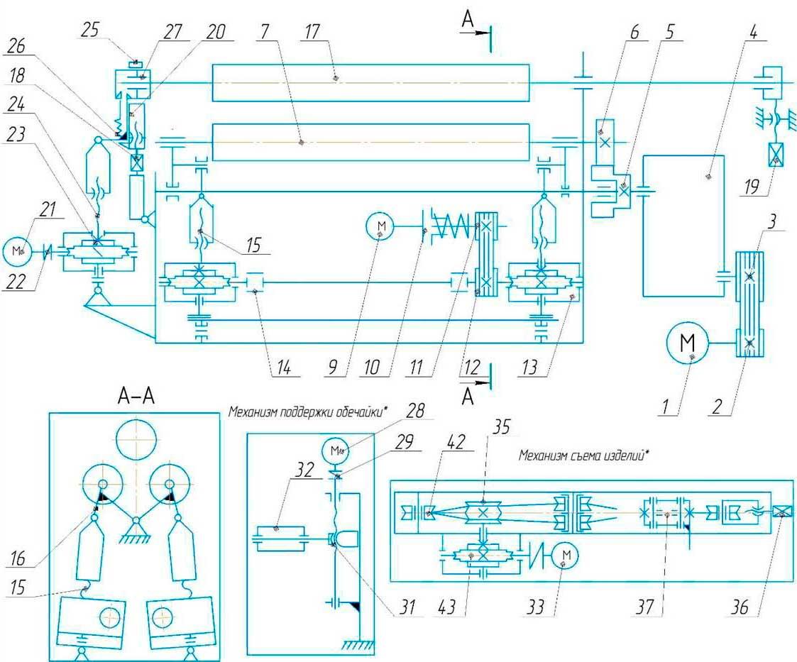 Схема кинематическая ИБ2213
