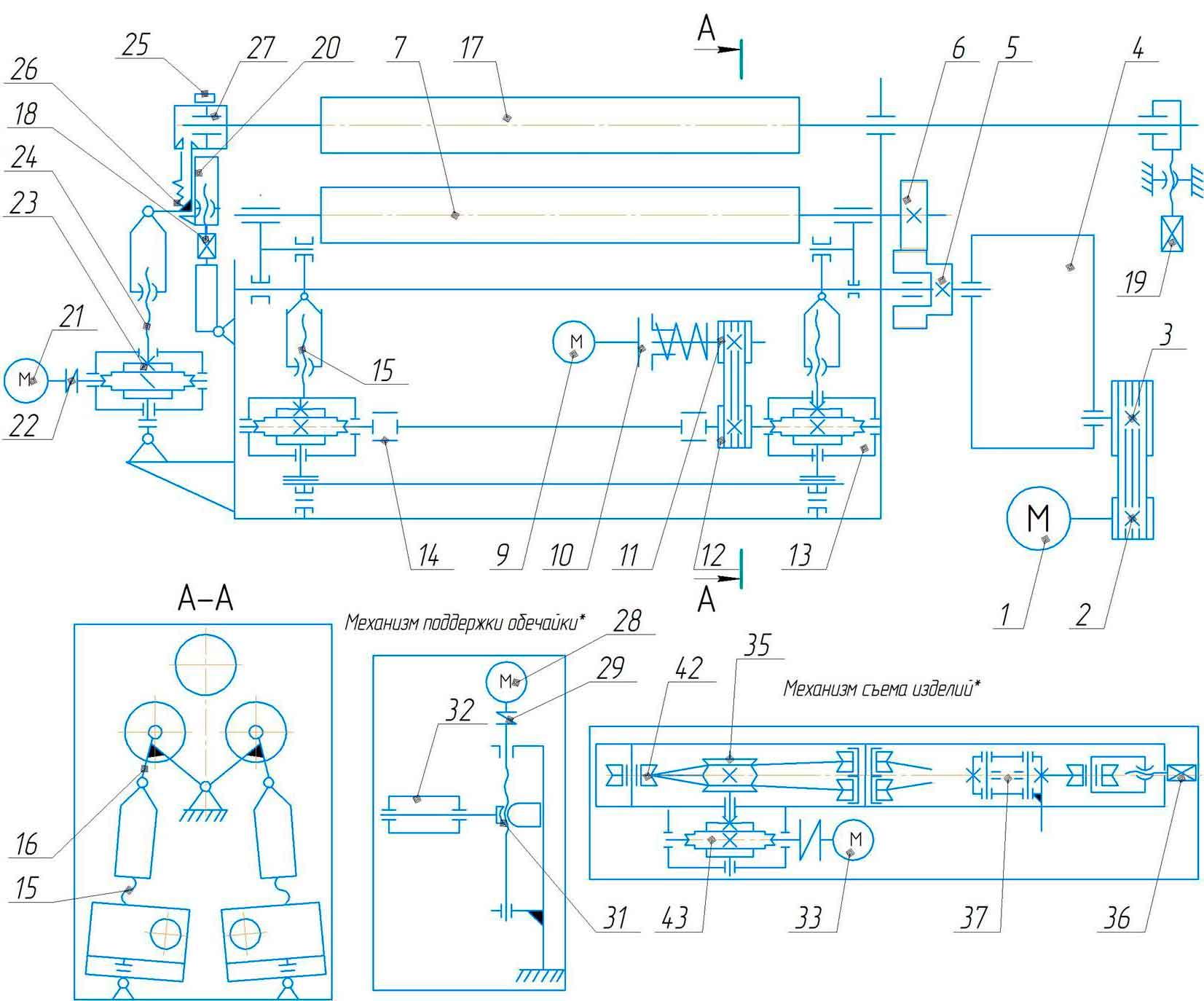 Кинематическаясхемамашины листогибочной ИБ2216
