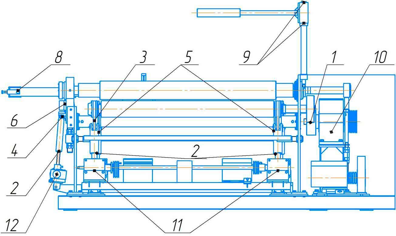 Карта смазки листогибочной машины ИБ2216