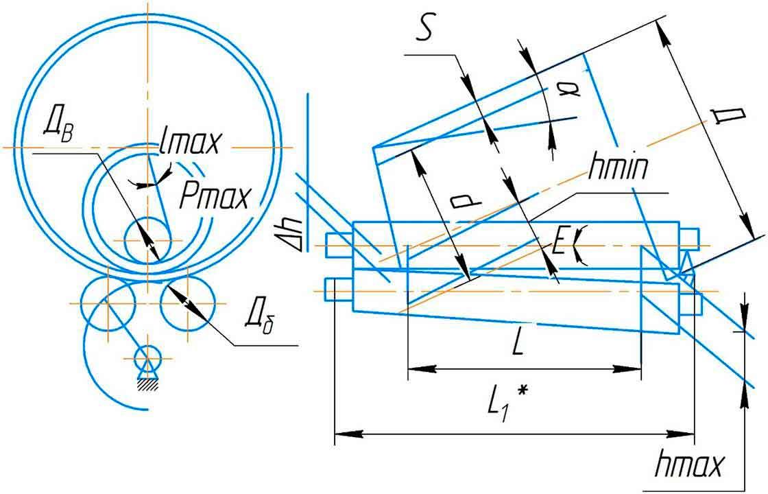 Настройка листогибочной машины ИБ2216 для гибки конических обечаек