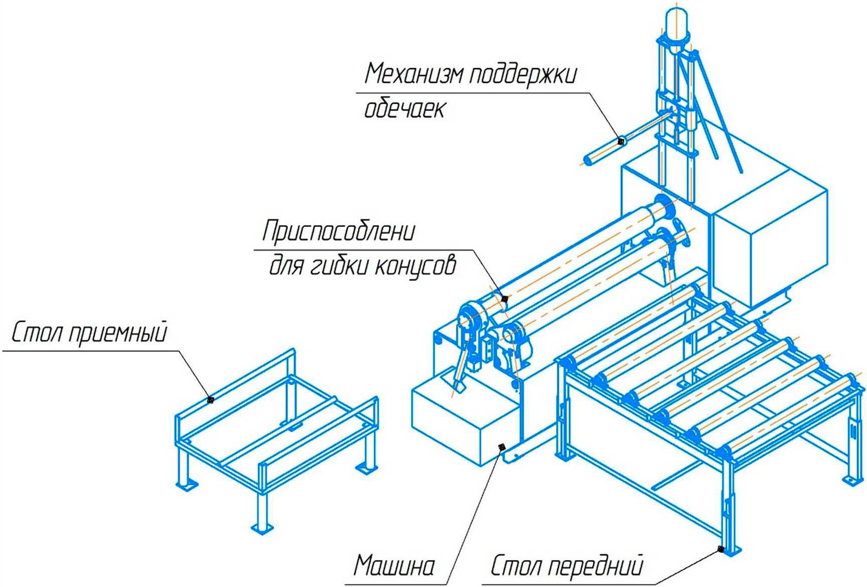 Общий вид машины листогибочной  трехвалковой ИБ2222  со средствами механизации, приспособление для гибки конических обечаек