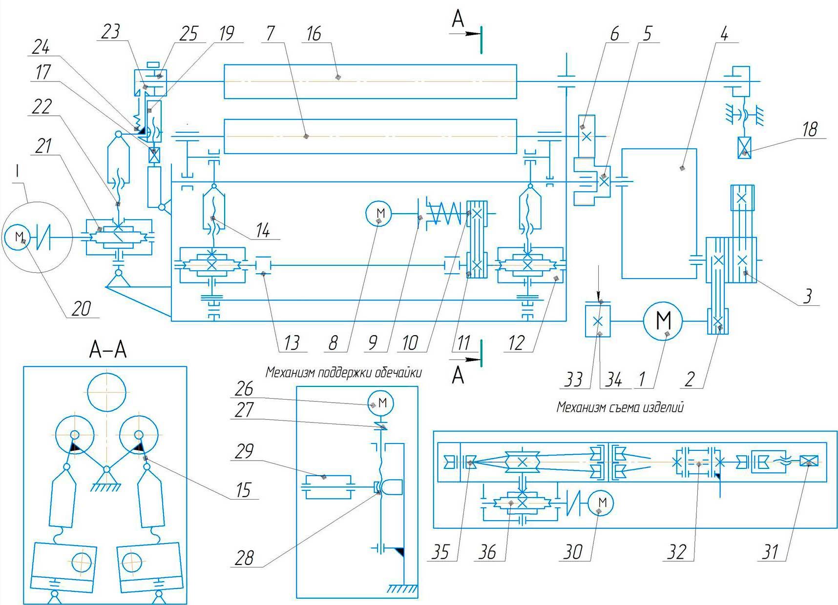 Схема кинематическая ИБ2222