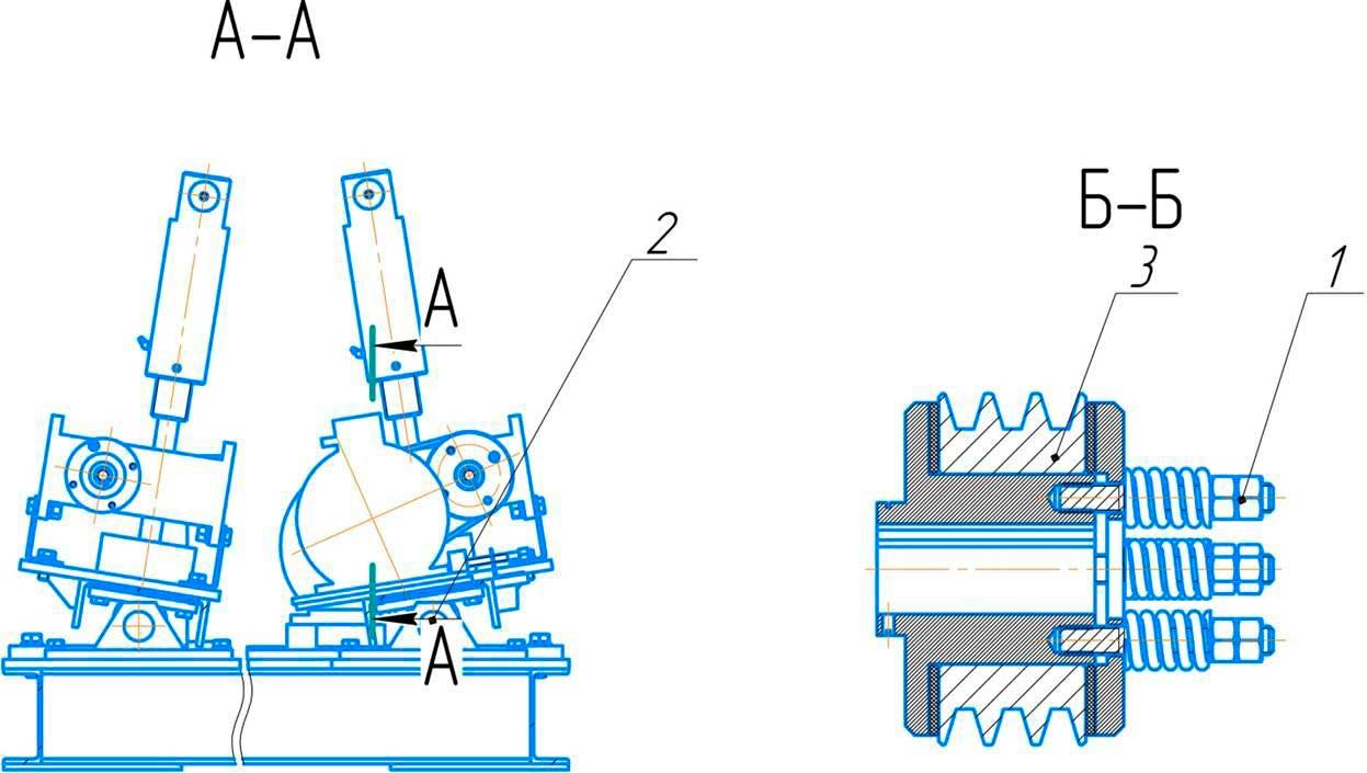 Привод регулировки боковых валков ИБ2222