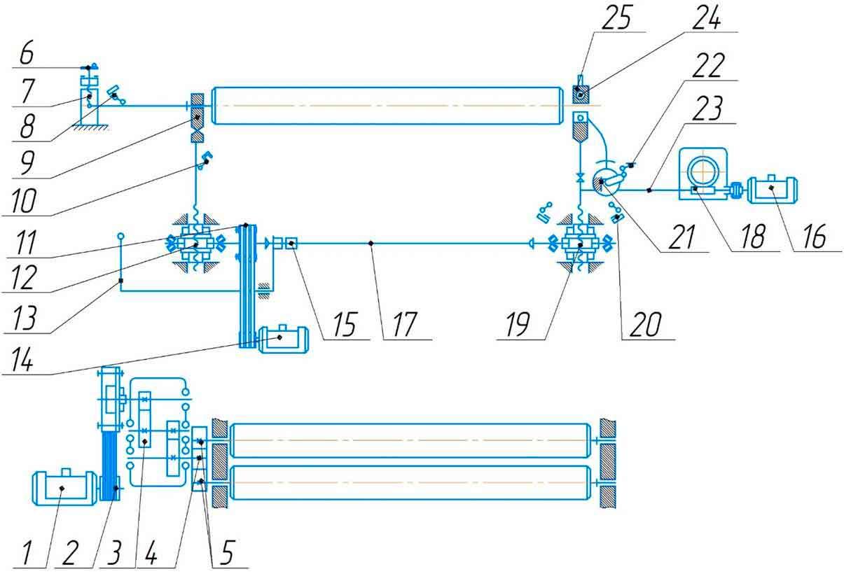 Кинематическая схема листогибочной машины ИБ2223
