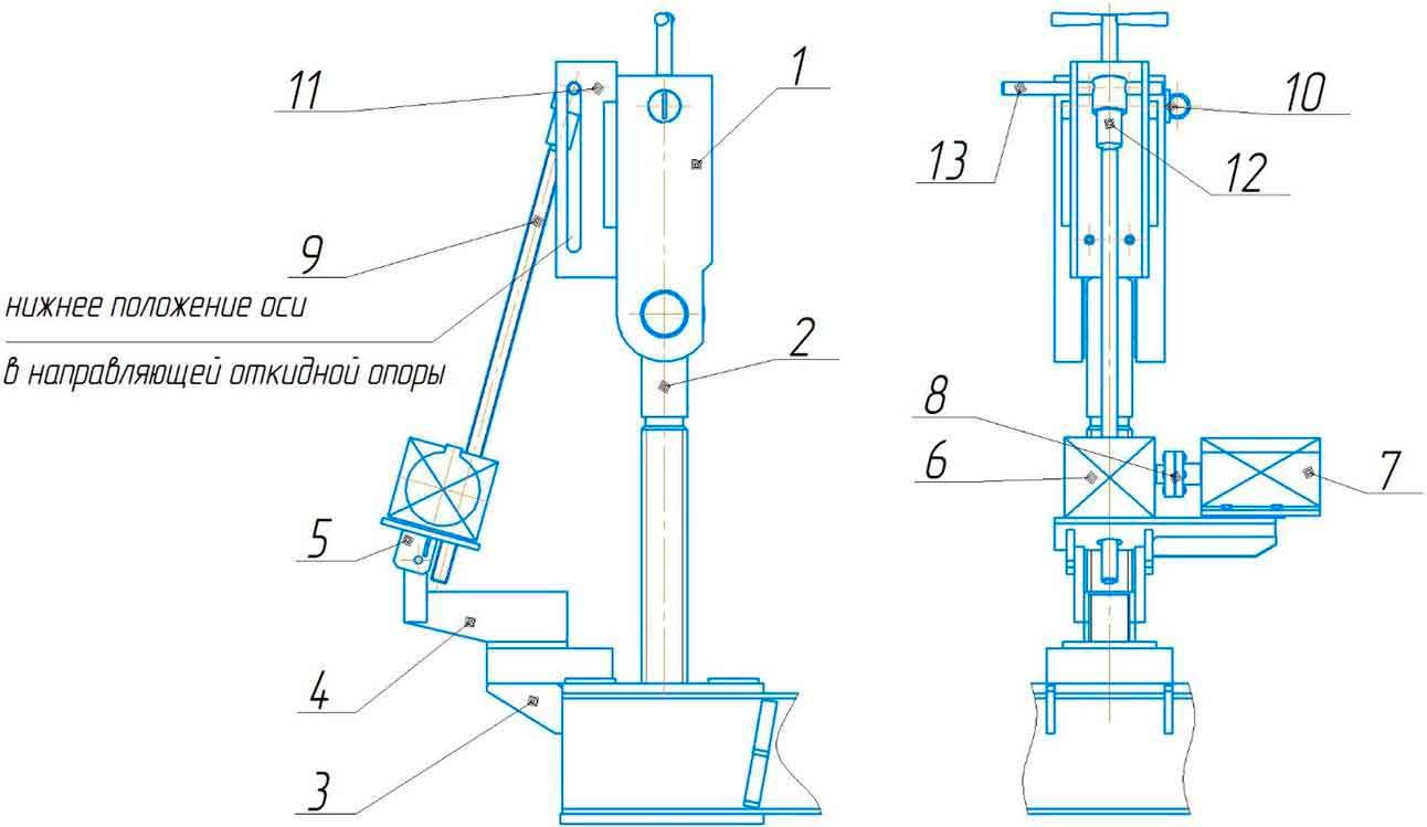 Механизм откидной опоры листогибочной машины ИБ2223