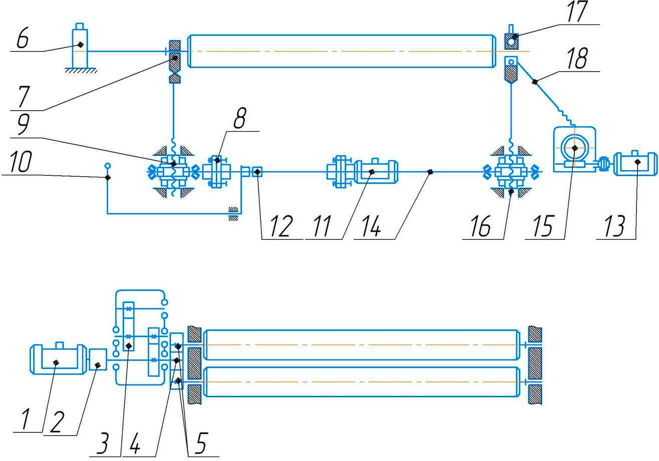 Кинематическая схемалистогибочной машиныИБ2224