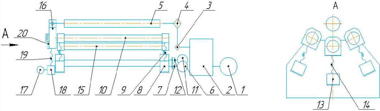 Схема кинематическая   машины листогибочной четырехвалковой ИБ 2416