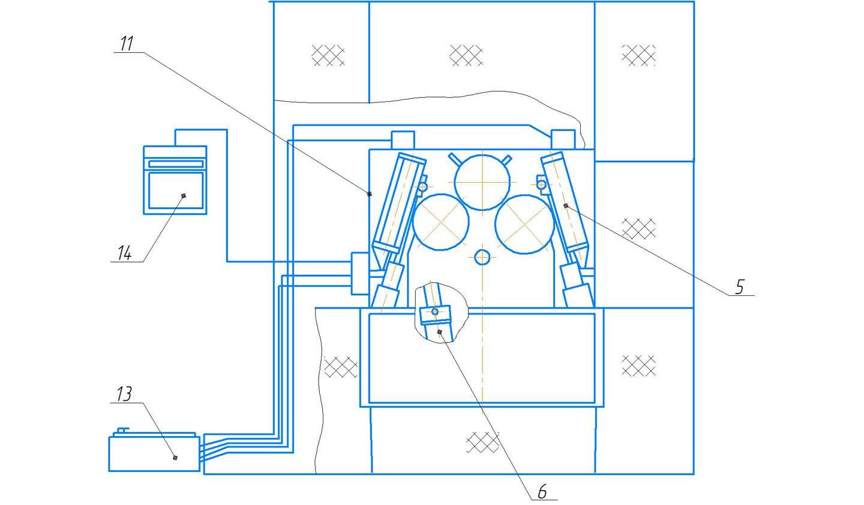 Общий вид машины профилегибочной ИБ3230 с обозначением составных частей