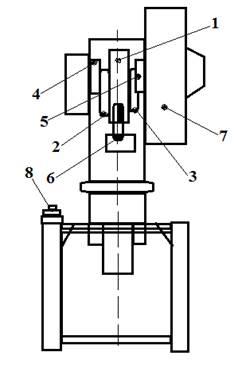 система смазки пресса КД2114Г, КД2114