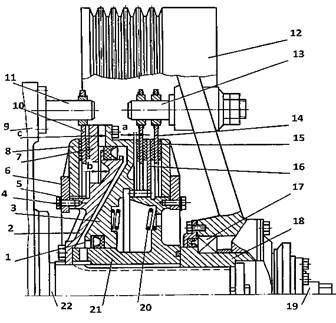 Станина КД2126     Станина 1 чугунная, коробчатой формы, воспринимает все усилия, возникающие при штамповке.  В верхней части станины в буксах 2 запрессованы бронзовые втулки, служащие опорой для эксцентрикового вала.  С левой стороны станины - увеличенный диаметр буксы для удобства монтажа и демонтажа эксцентрикового вала, сзади станины - платик для подмоторной плиты, на которой устанавливается электродвигатель.  Спереди, на специально обработанных местах станины крепятся призматические направляющие ползуна 6, из которых левая регулируемая.  Регулировка направляющей осуществляется винтами с помощью резьбового соединения 3, 4, 5.  Передняя часть станины закрыта дверкой 7.  На рабочей плоскости стола закреплена подштамповая плита 8.  Наклон станины наклоняемых прессов осуществляется механизмом наклона - при помощи винта с ручным приводом.       Станина КД2126       1 – станина;  2 – буксы;  3 – втулка;  4 – болт;  5 – гайка;  6 – направляющая;  7 – дверка;  8 – подштамповая плита;  9 – гайка;  10 - стойка.     Привод КД2126     Привод пресса осуществляется от электродвигателя 3 через клиноременную передачу 5, маховик 6 с вмонтированной в него муфтой-тормозом к эксцентриковому валу. Электродвигатель расположен на сдвигающейся подмоторной плите 4.         Привод КД2126    1 - гайка;   2 – винт;   3 – электродвигатель;   4 – подмоторная плита;   5 – клиноременная передача;   6 – маховик.  Муфта-тормоз КД2126