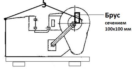 Схема транспортировки КД2126