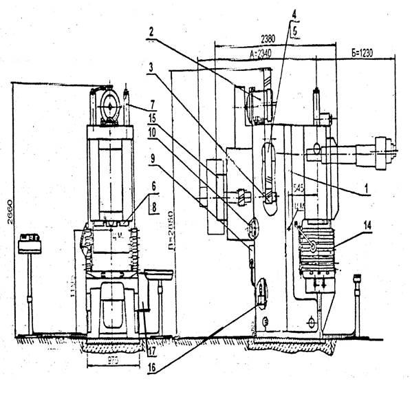 Общий вид пресса  механического КЕ2130 с обозначением составных частей