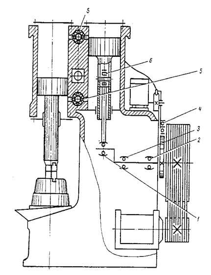 Кинематическая схема и схема расположения подшипников молота МА4129А