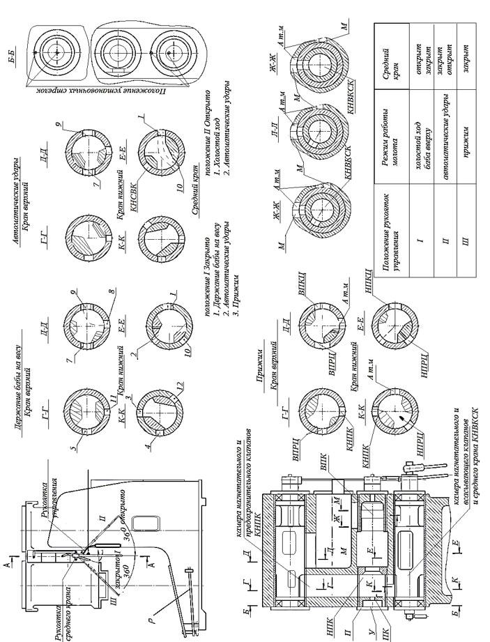 Феррум гамма бк 115 инструкция по