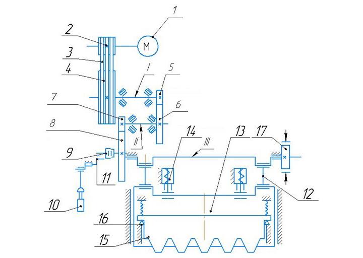 Кинематическая схема ножниц МНГ12x2500