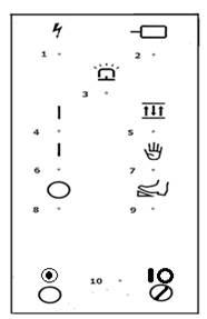 Пульт управления ножниц гильотинных  МНГ16