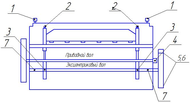 Схема смазки ножниц МНГ3x1300