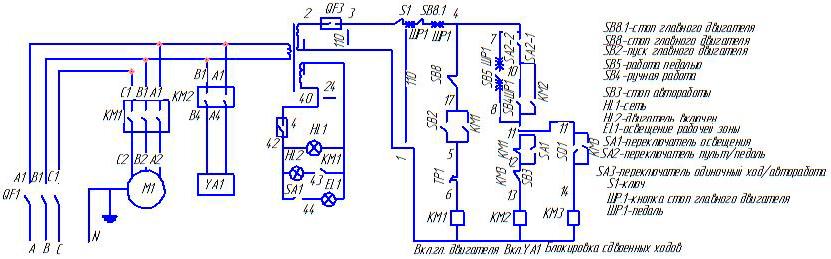 Схема электрическая принципиальная ножницы листовые электромеханических МНГ-3Х1300