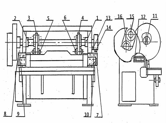 Схема смазки ножниц кривошипных Н3121