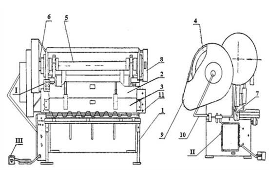 Расположение составных частей ножниц и органов управления ножниц гильотинных пневматических  НА3122