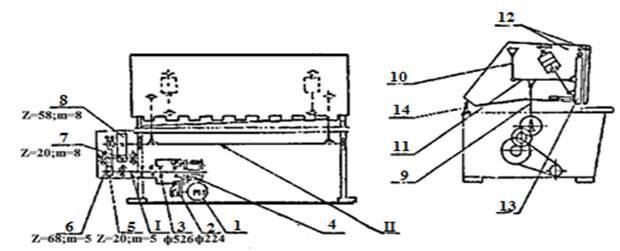 Кинематическая схема   ножниц гильотинных  НА3216