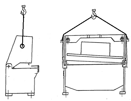 Схема строповки ножниц НА3216