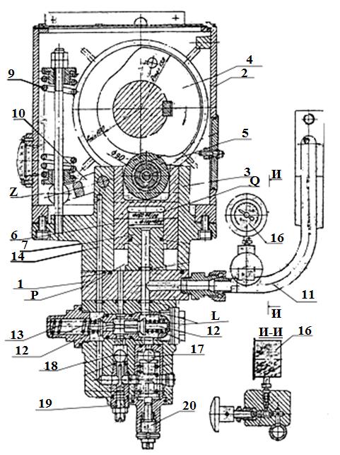 Гидросистема  ножниц гильотинных НА3221
