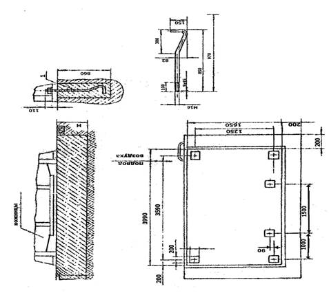 Фундамент ножниц НА3222